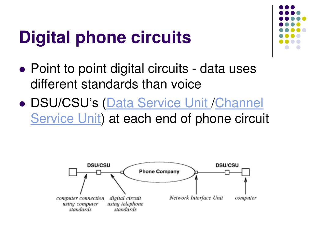 Digital phone circuits