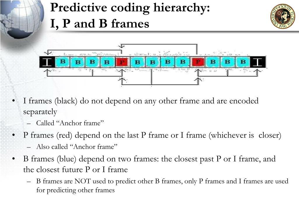 Predictive coding hierarchy: