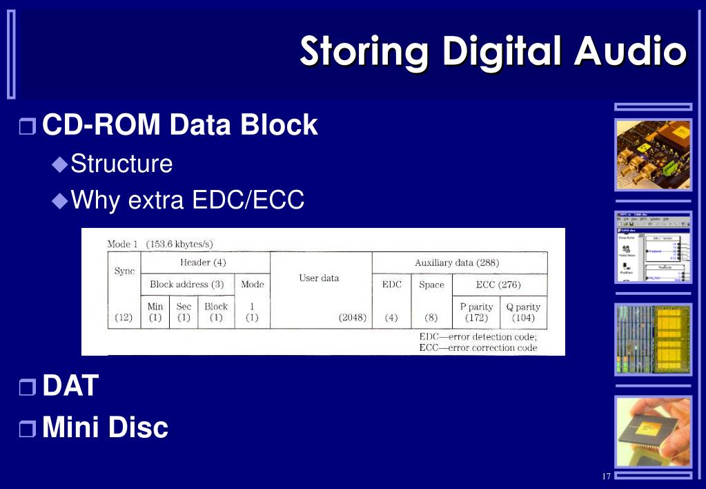 Storing Digital Audio