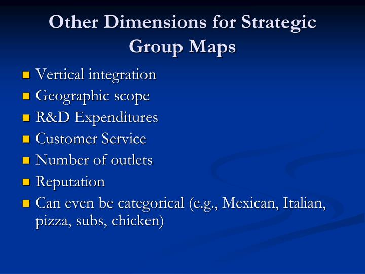 Other Dimensions for Strategic Group Maps