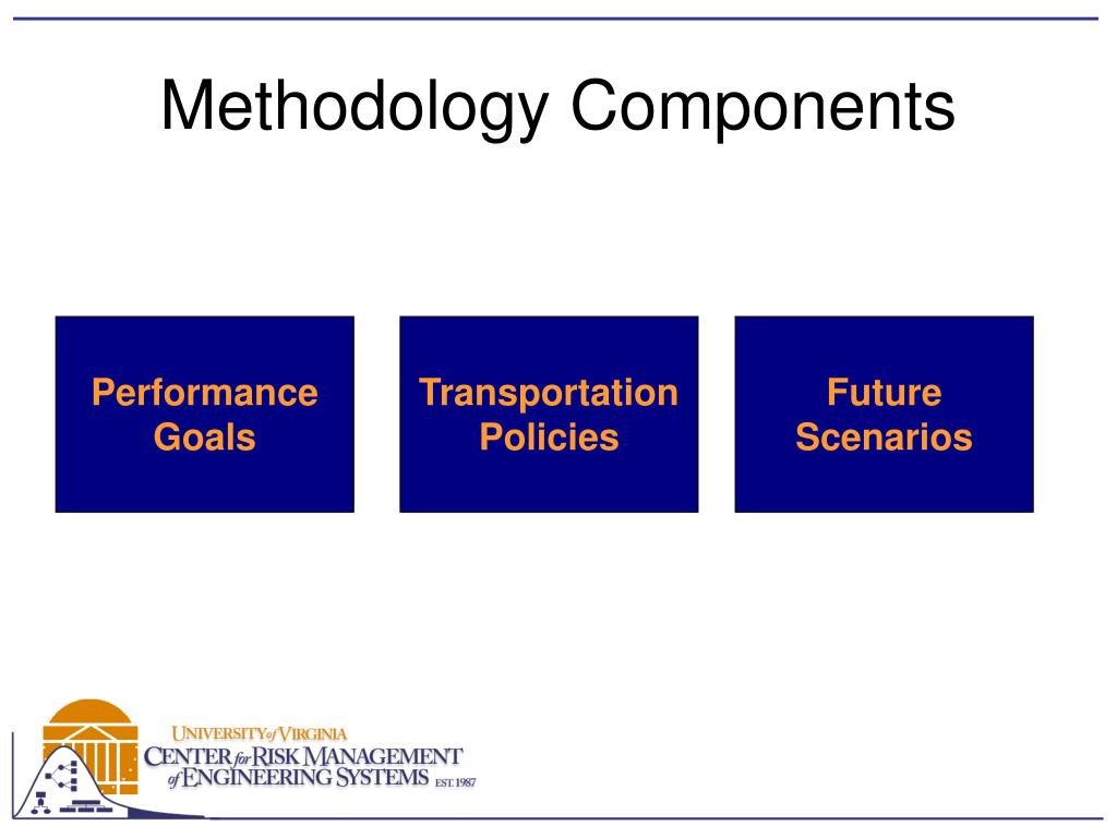 Methodology Components