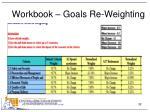 workbook goals re weighting
