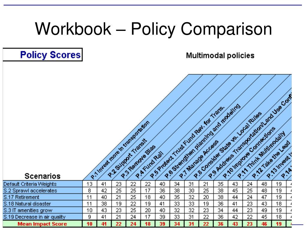 Workbook – Policy Comparison