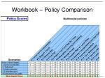 workbook policy comparison