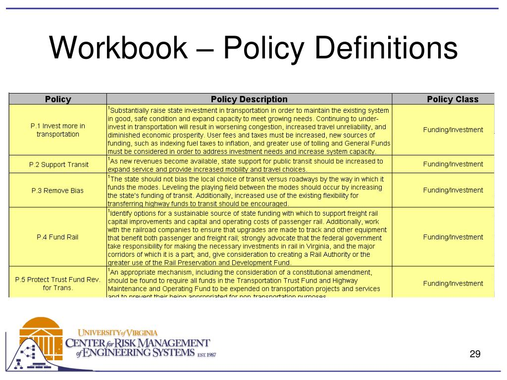 Workbook – Policy Definitions