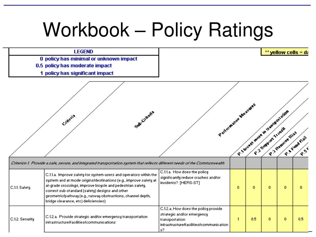 Workbook – Policy Ratings