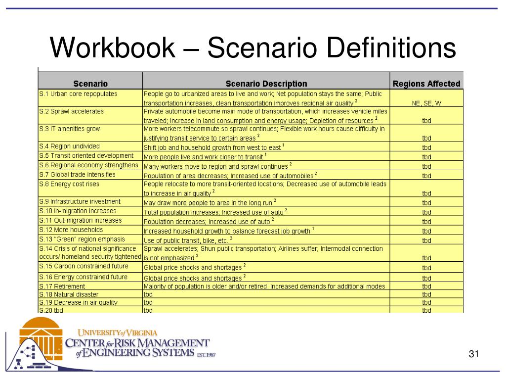Workbook – Scenario Definitions