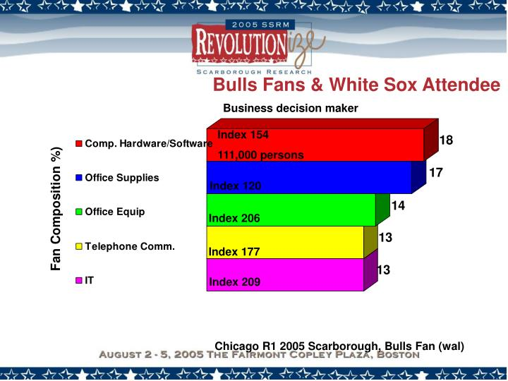 Bulls Fans & White Sox Attendee
