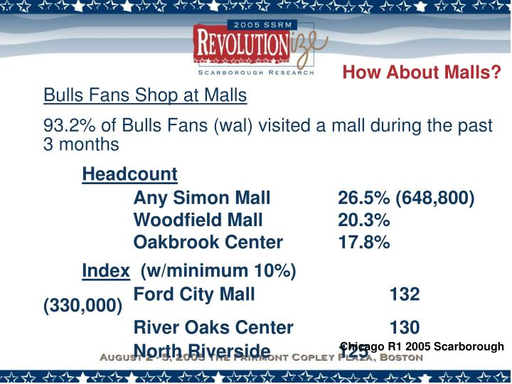 How About Malls?