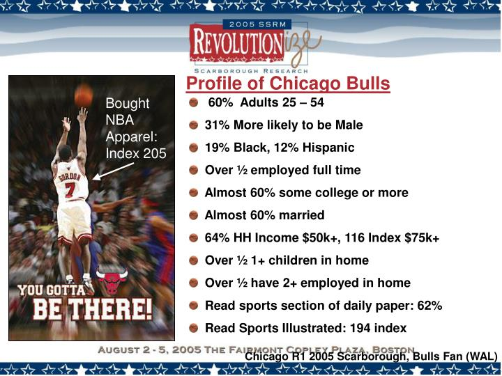 Profile of Chicago Bulls