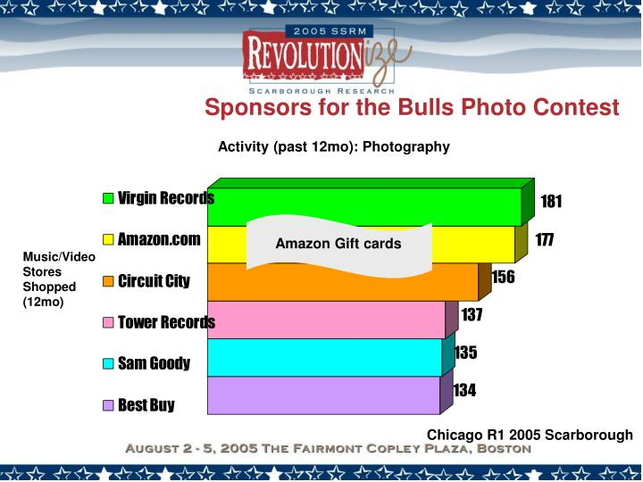 Sponsors for the Bulls Photo Contest