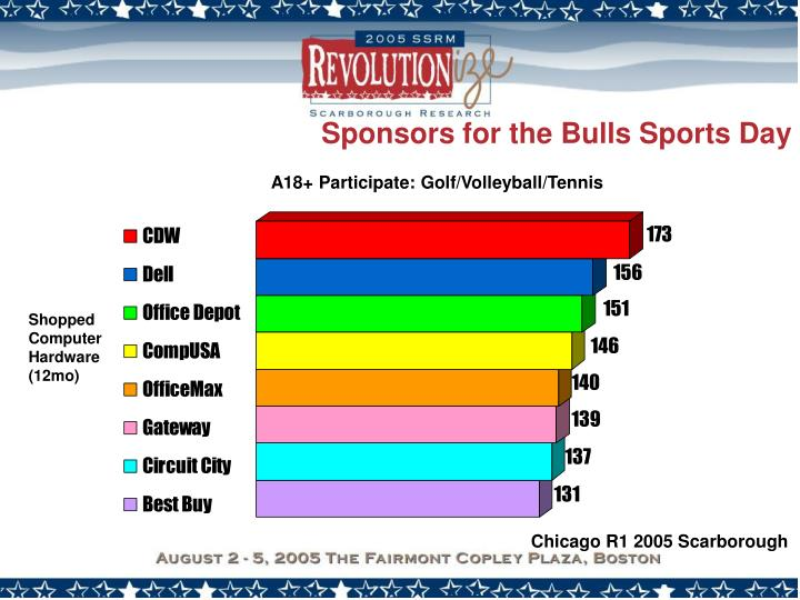 Sponsors for the Bulls Sports Day