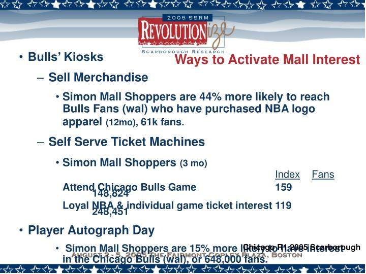 Ways to Activate Mall Interest
