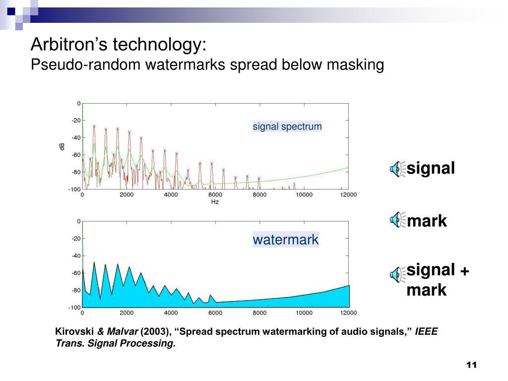 signal spectrum