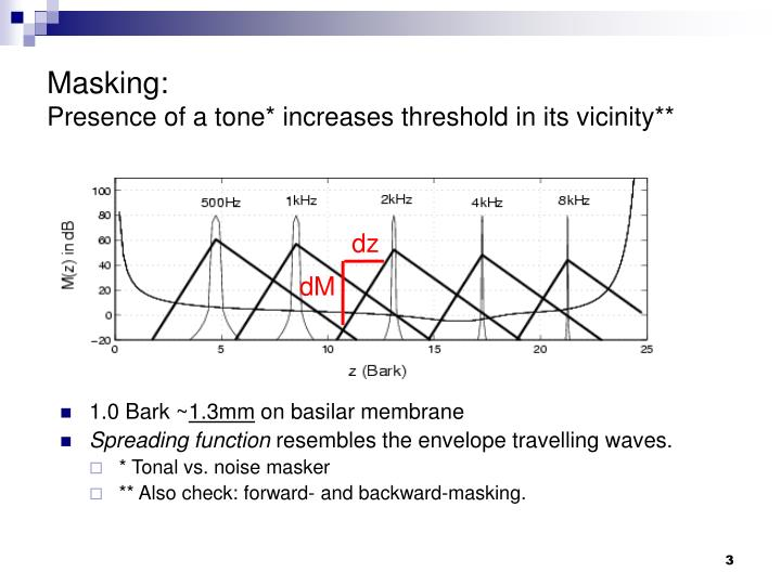 Masking presence of a tone increases threshold in its vicinity
