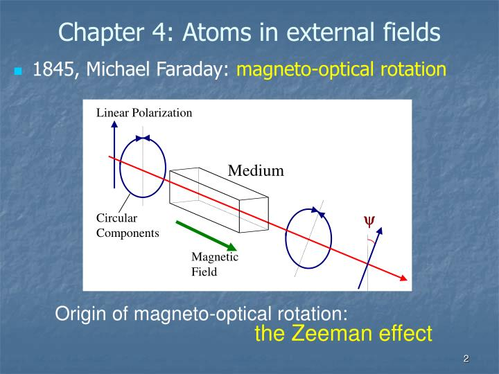 Chapter 4 atoms in external fields