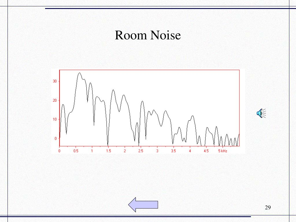 Room Noise