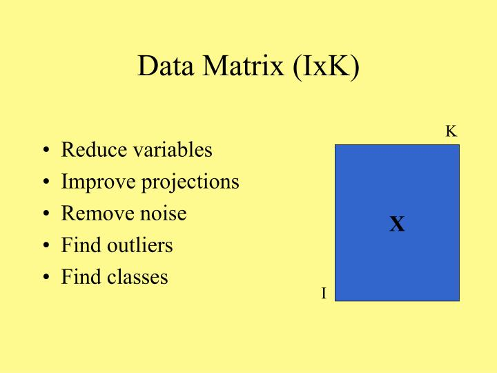 Data matrix ixk