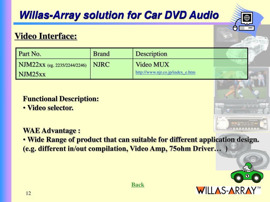 Willas-Array solution for Car DVD Audio