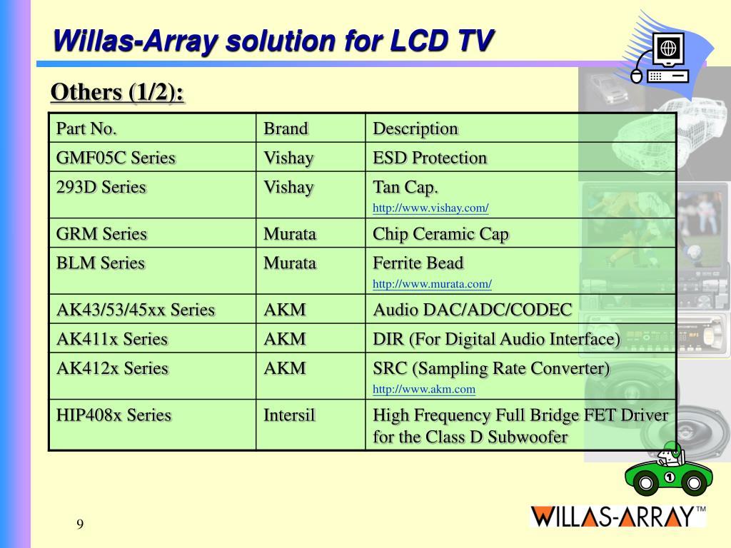 Willas-Array solution for LCD TV