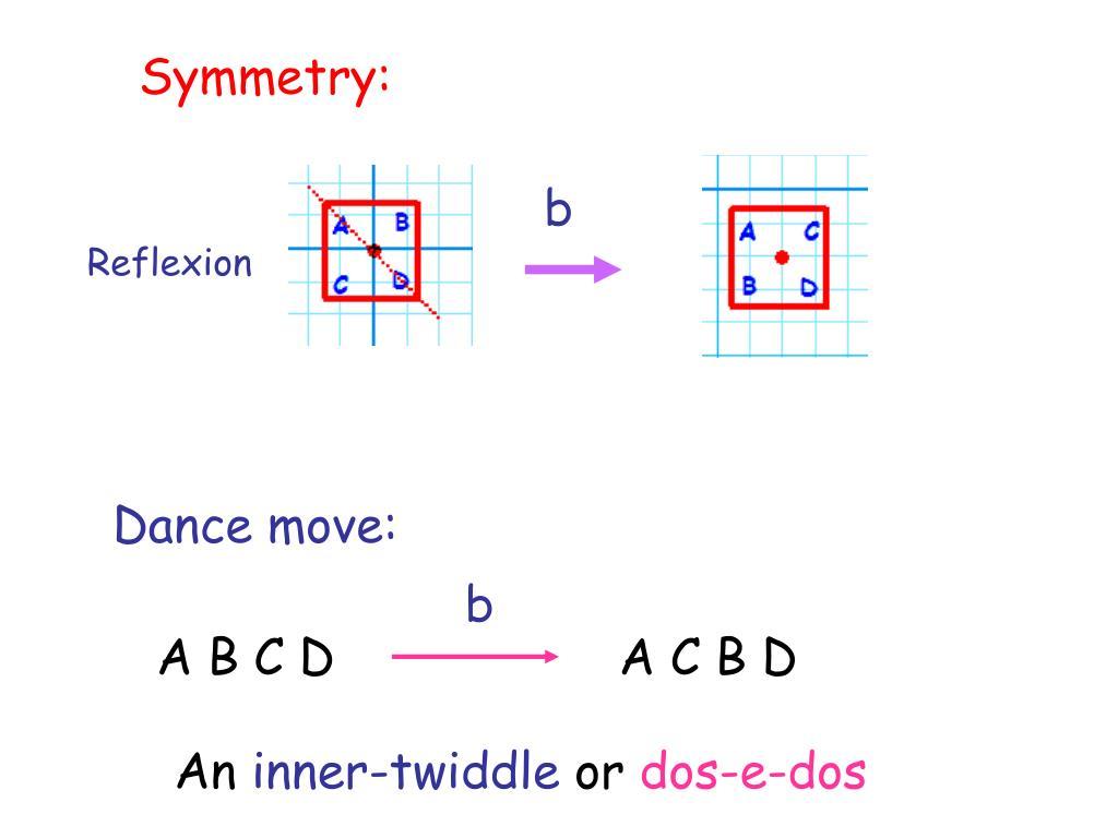 Symmetry: