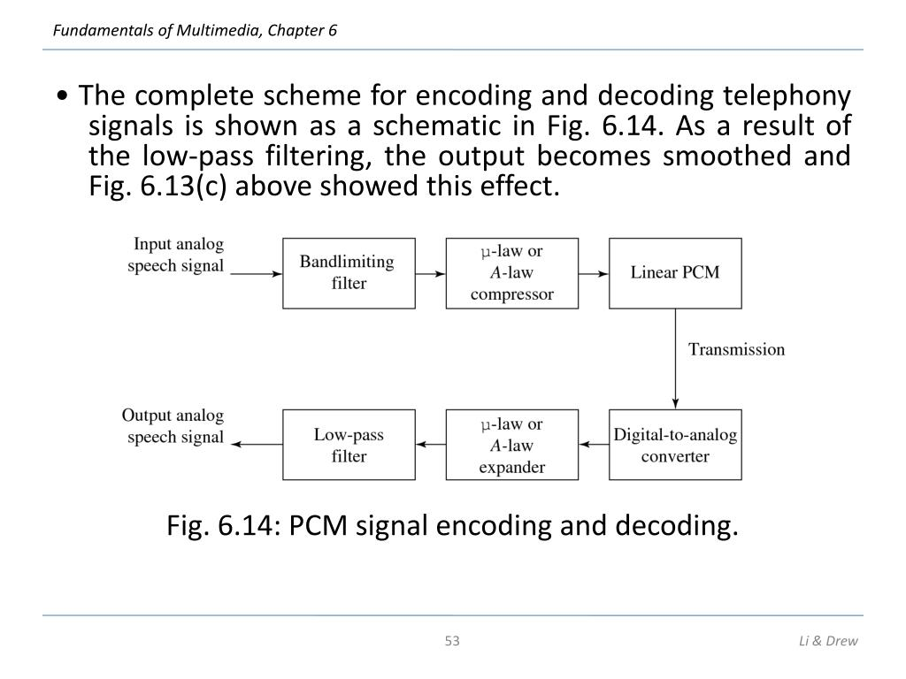 • The complete scheme for encoding and decoding telephony signals is shown as a schematic in Fig. 6.14. As a result of the low-pass filtering, the output becomes smoothed and Fig. 6.13(c) above showed this effect.