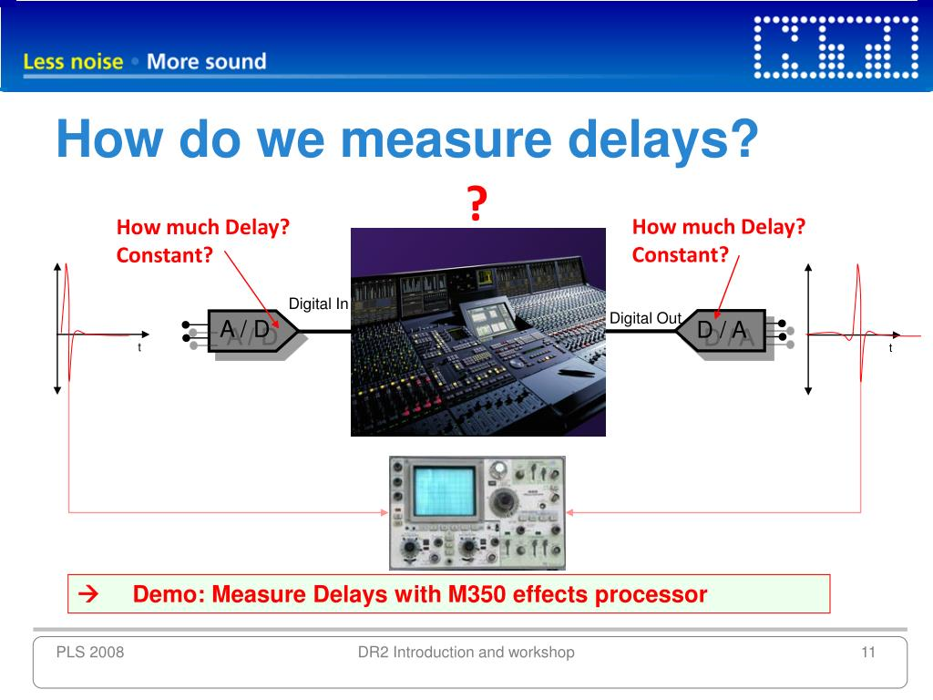 How much Delay?