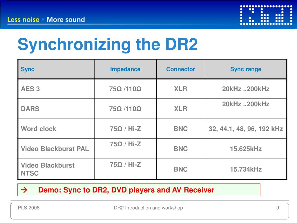 Synchronizing the DR2