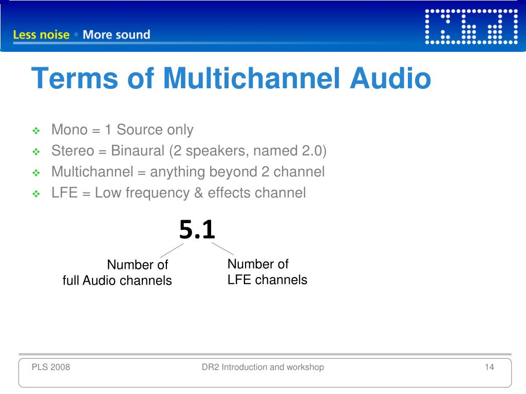Terms of Multichannel Audio