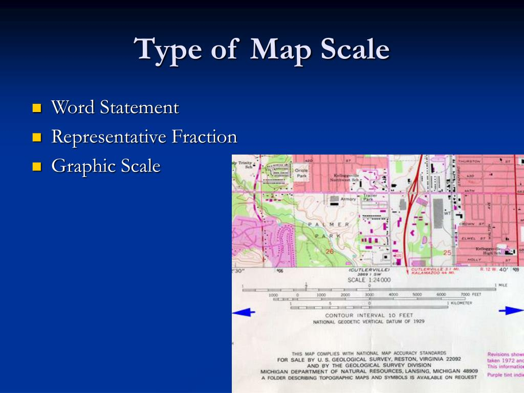 Type of Map Scale
