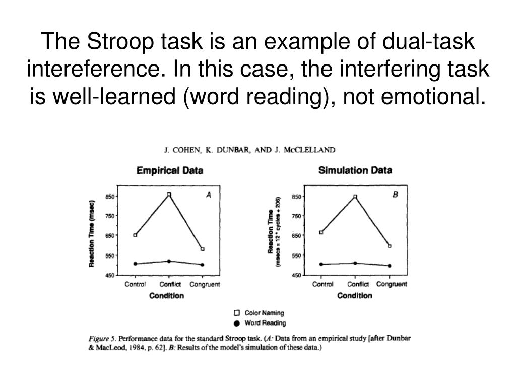 The Stroop task is an example of dual-task intereference. In this case, the interfering task is well-learned (word reading), not emotional.