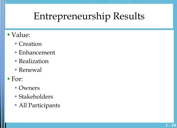 Entrepreneurship Results