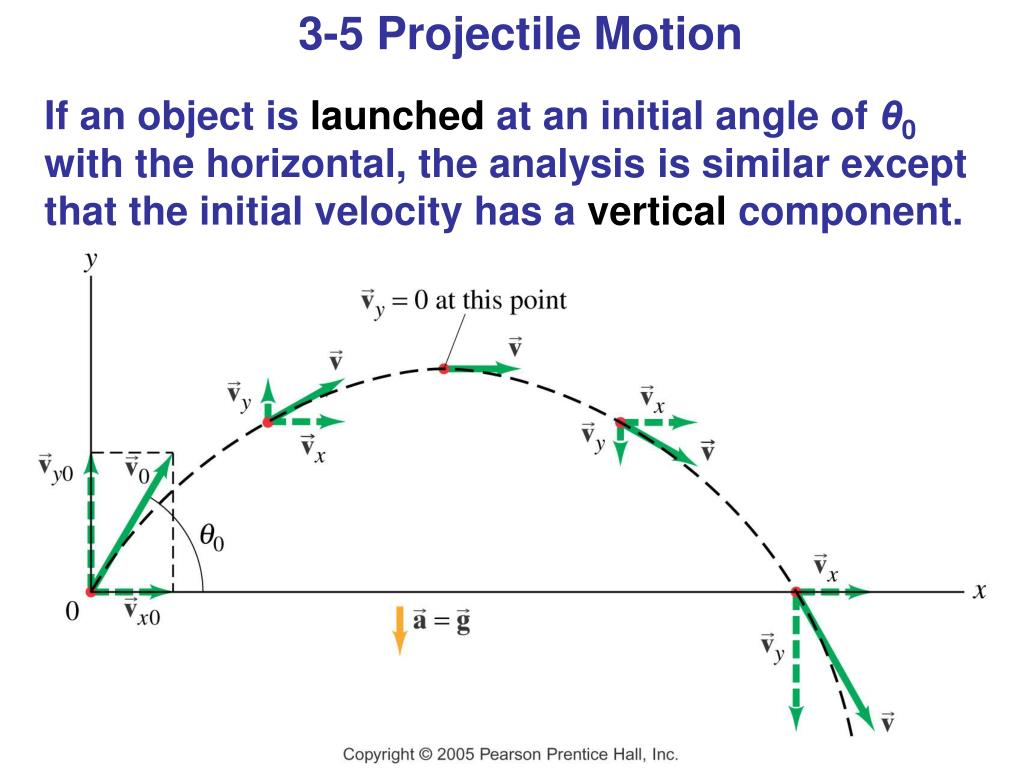 3-5 Projectile Motion