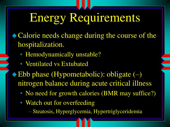 Energy Requirements