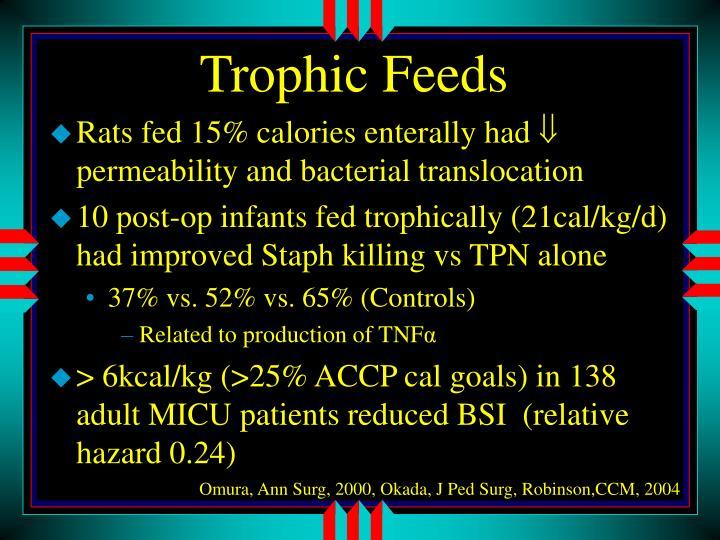 Trophic Feeds