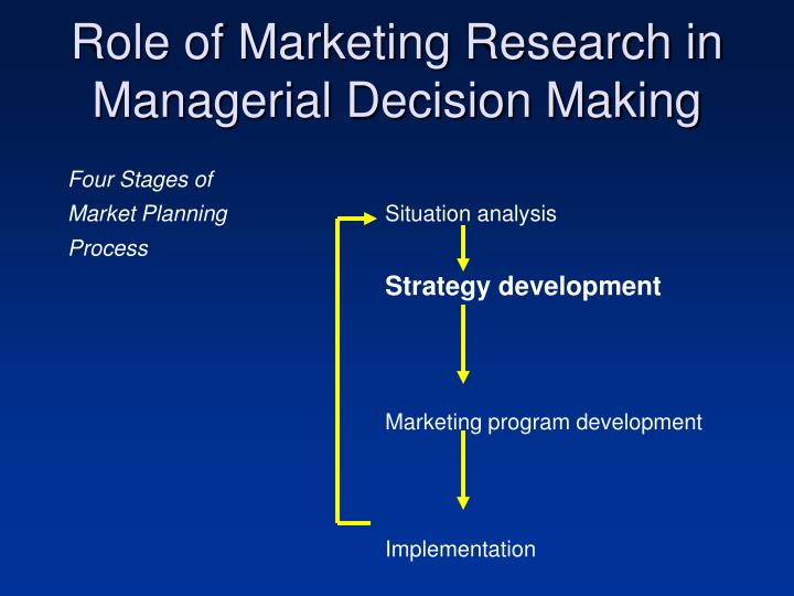 Role of Marketing Research in Managerial Decision Making