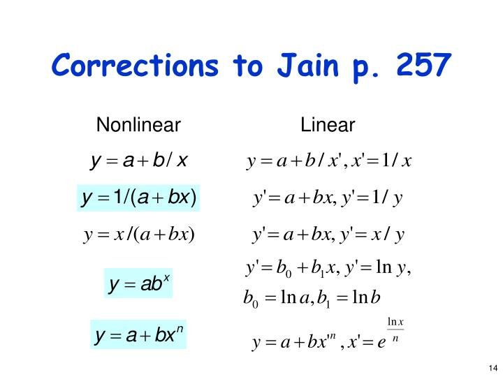 Corrections to Jain p. 257