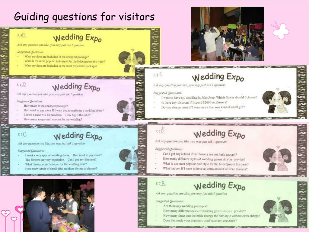 Guiding questions for visitors