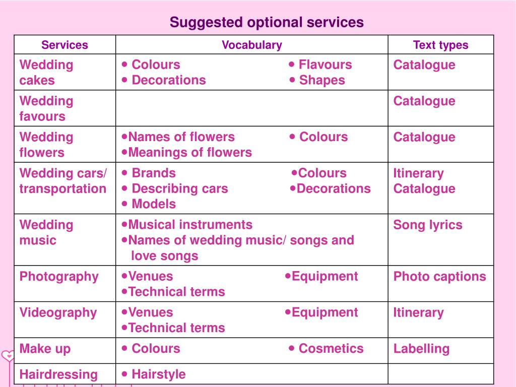 Suggested optional services
