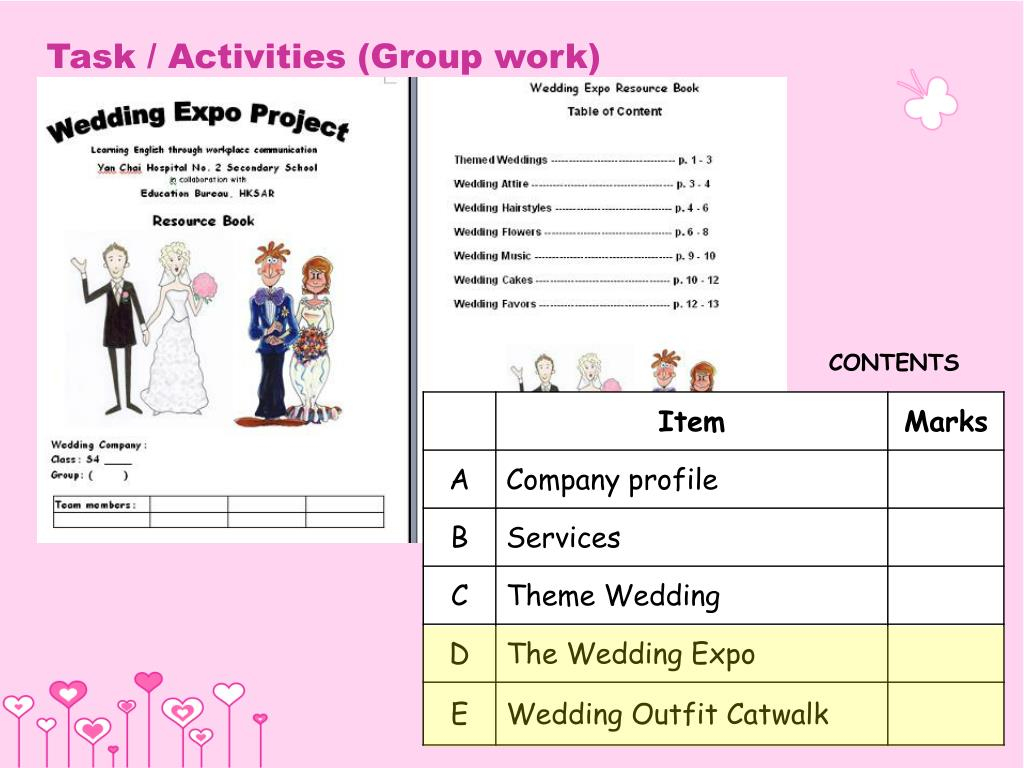 Task / Activities (Group work)