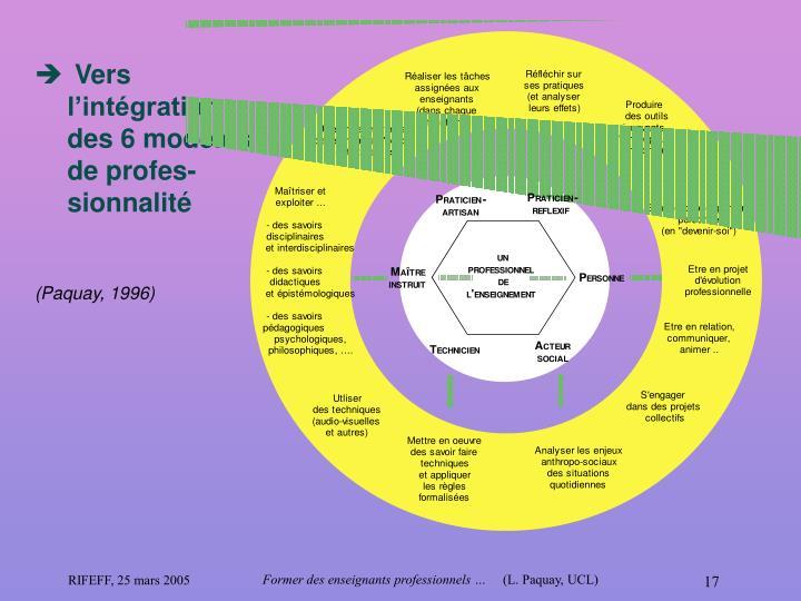 Vers l'intégration