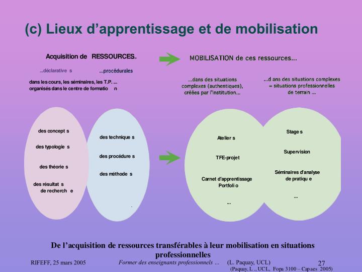 (c) Lieux d'apprentissage et de mobilisation