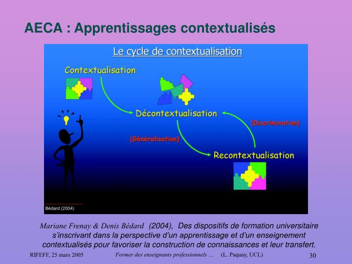AECA : Apprentissages contextualisés