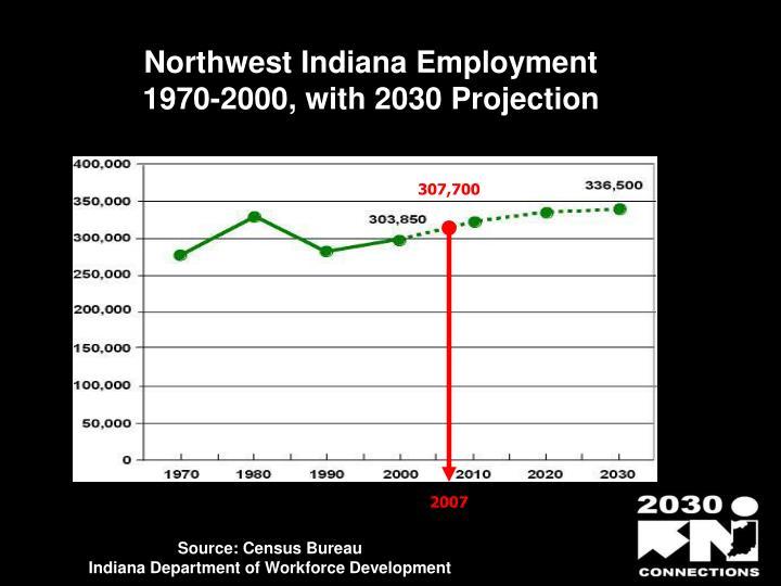 Northwest Indiana Employment