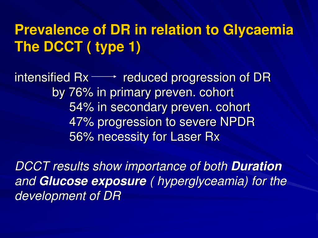 Prevalence of DR in relation to Glycaemia