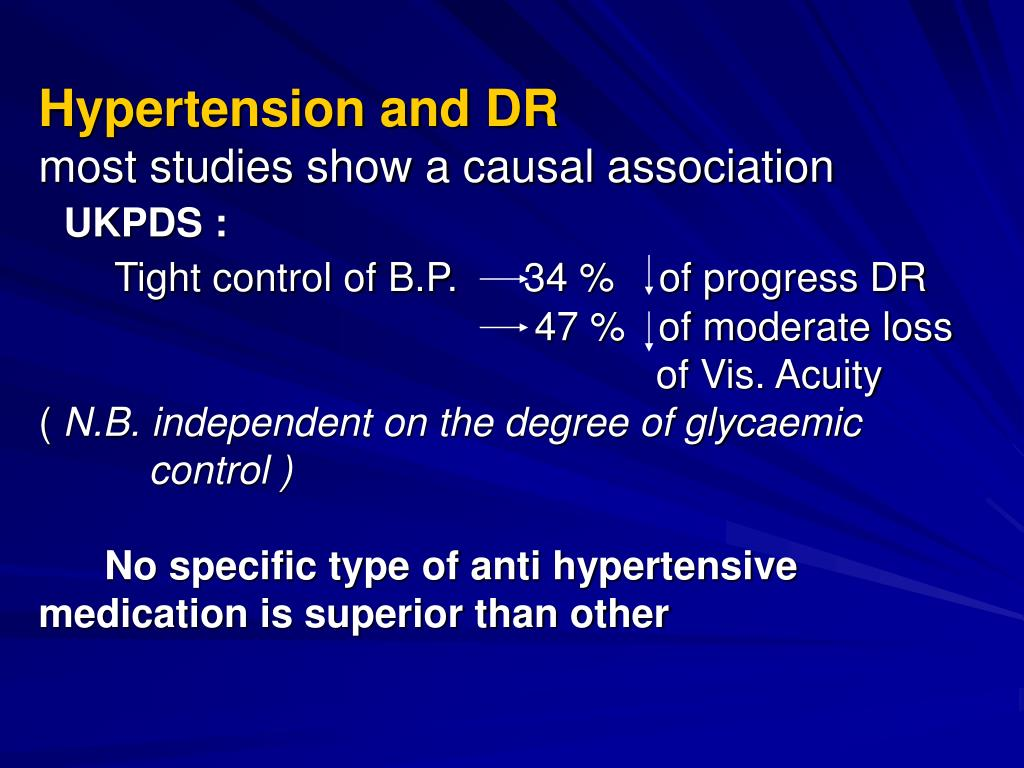 Hypertension and DR