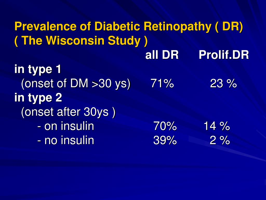 Prevalence of Diabetic Retinopathy ( DR)