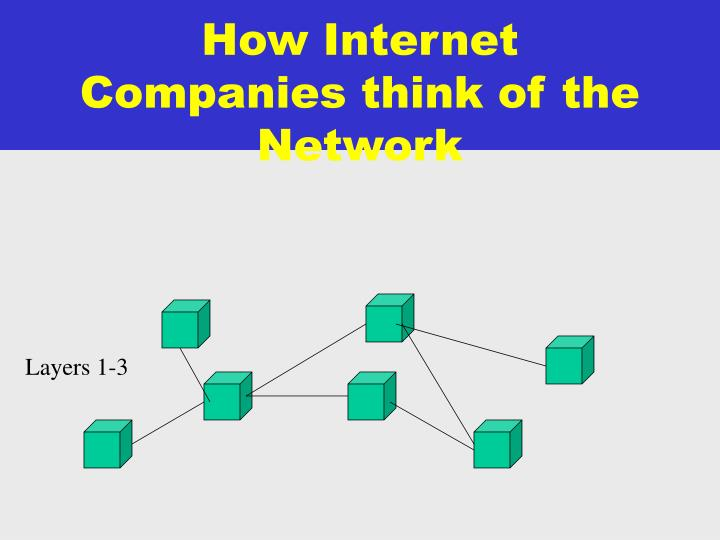 How Internet Companies think of the Network