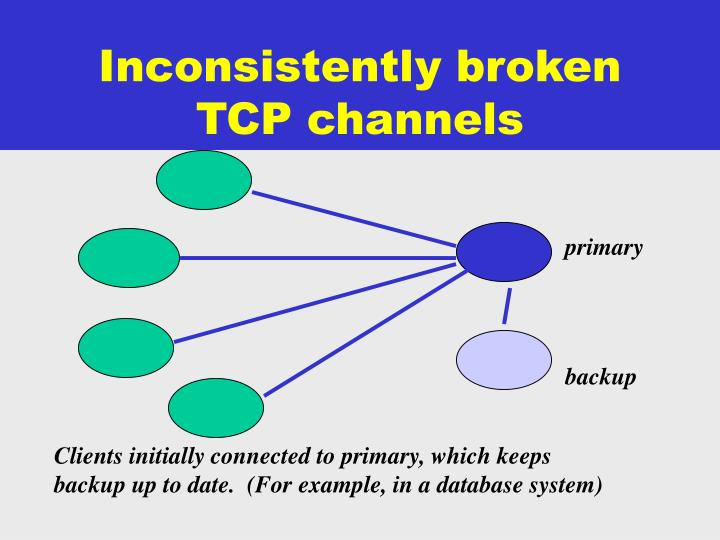 Inconsistently broken TCP channels