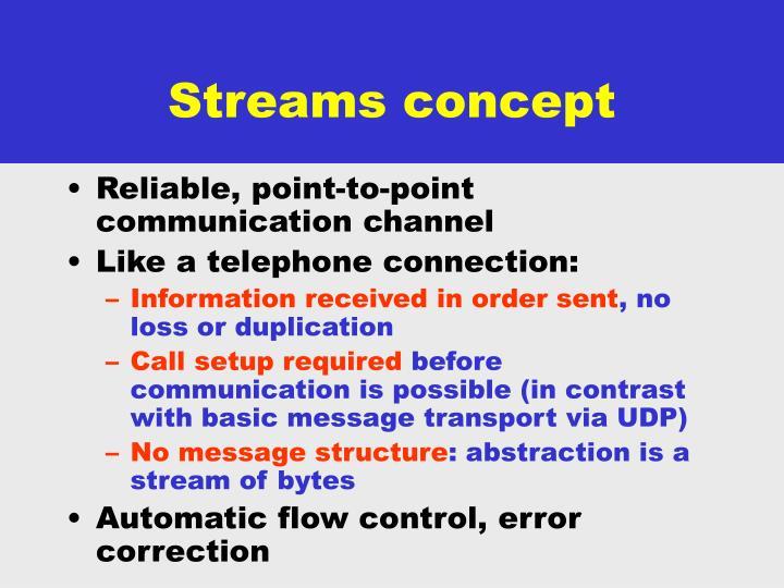 Streams concept